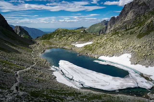 ferie-w-górach